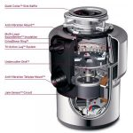 How Does Garbage Disposals Work?