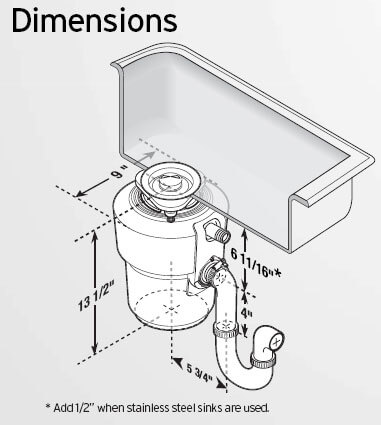 What Garbage Disposal Size Do You Need? | DisposalTools.com
